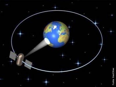 galeria satelite: