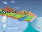 A intrusão salina é um fenômeno que ocorre em regiões costeiras onde os aquíferos estão em contacto com a água do mar. Na verdade enquanto a água doce se escoa para o mar, a água salgada, mais densa, tende a penetrar no aquífero, formando uma cunha sob a água doce. Este fenômeno pode acentuar-se e ser acelerado, com consequências graves, quando, nas proximidades da linha de costa, a extração de grandes volumes de água doce subterrânea provoca o avanço da água salgada no interior do aquífero e a consequente salinização da água dos poços ou dos furos que nele captem. <br /><br /> Palavras-chave: contaminação induzida por bombeamento, água subterrânea, aquífero, intrusão salina, salinização.