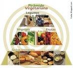 O vegetarianismo não é uma moda recente. Ao longo da história da humanidade houve pequenos grupos e povos inteiros, que por razões religiosas, econômicas, culturais ou ambientais, seguiram uma dieta exclusivamente ou predominantemente vegetariana. <br /><br /> Palavras-chave: pirâmide vegetariana, alimentação, saúde.