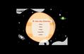 imagem para acesso a animação sobre a formaçao das estrelas